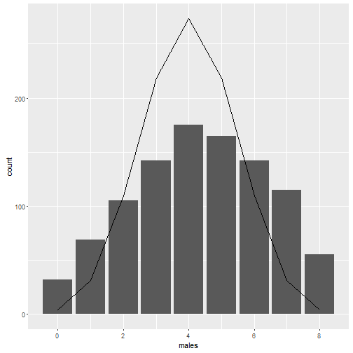 plot of chunk simulate